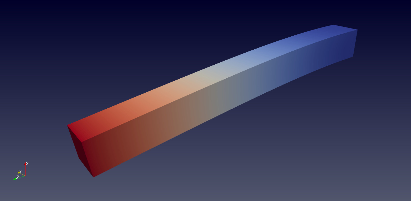 image from Elastic Modes of a Metal Bar